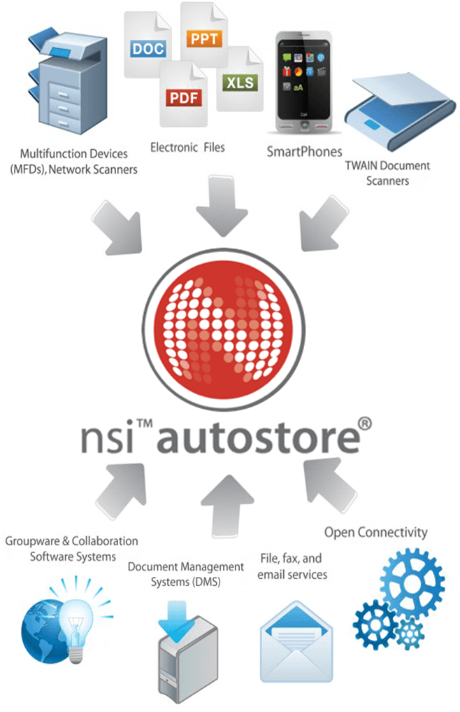 LV-KMS NSI Autostore
